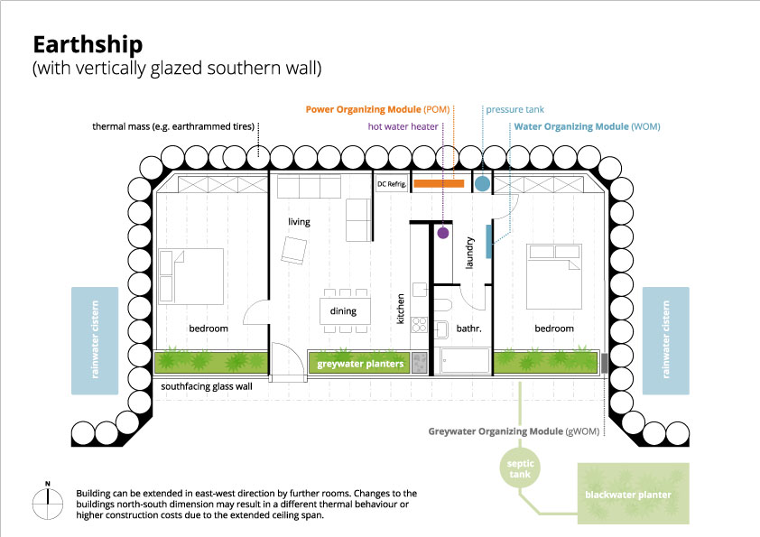 Earthship floorplan with vertically glazed southern wall